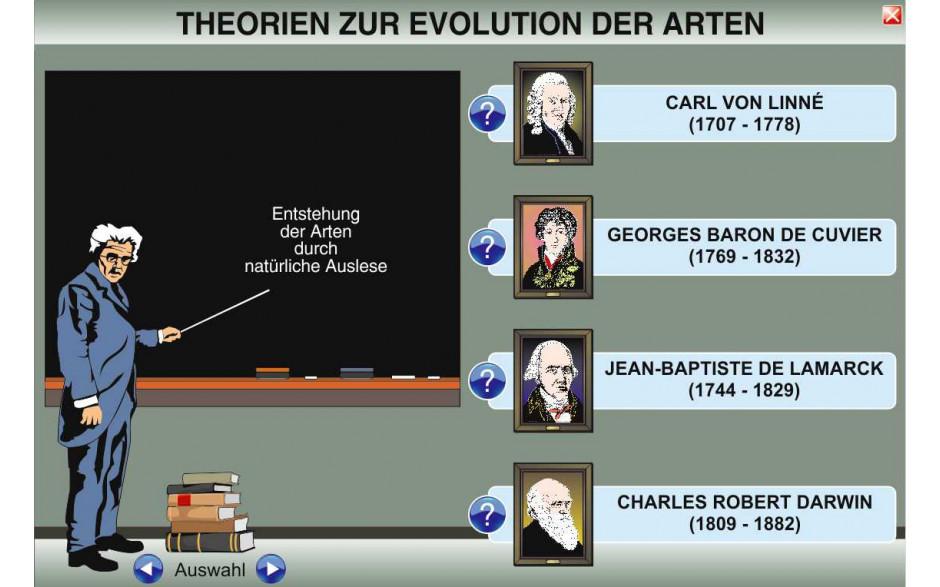 Digitale Folien Grundwissen Evolution II: Evolutionsfaktoren
